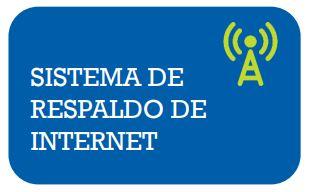 Sistema de respaldo de internet